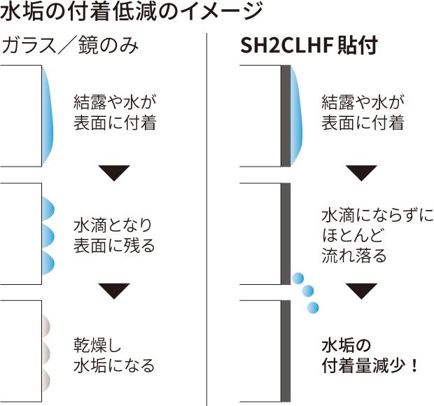 3M 親水性ガラスフィルム【SH2CL...