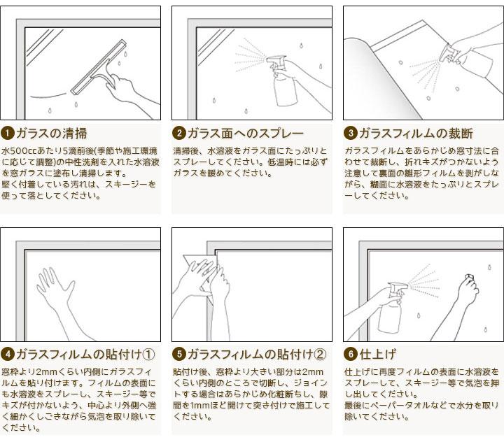 一般的なガラスへの施工方法
