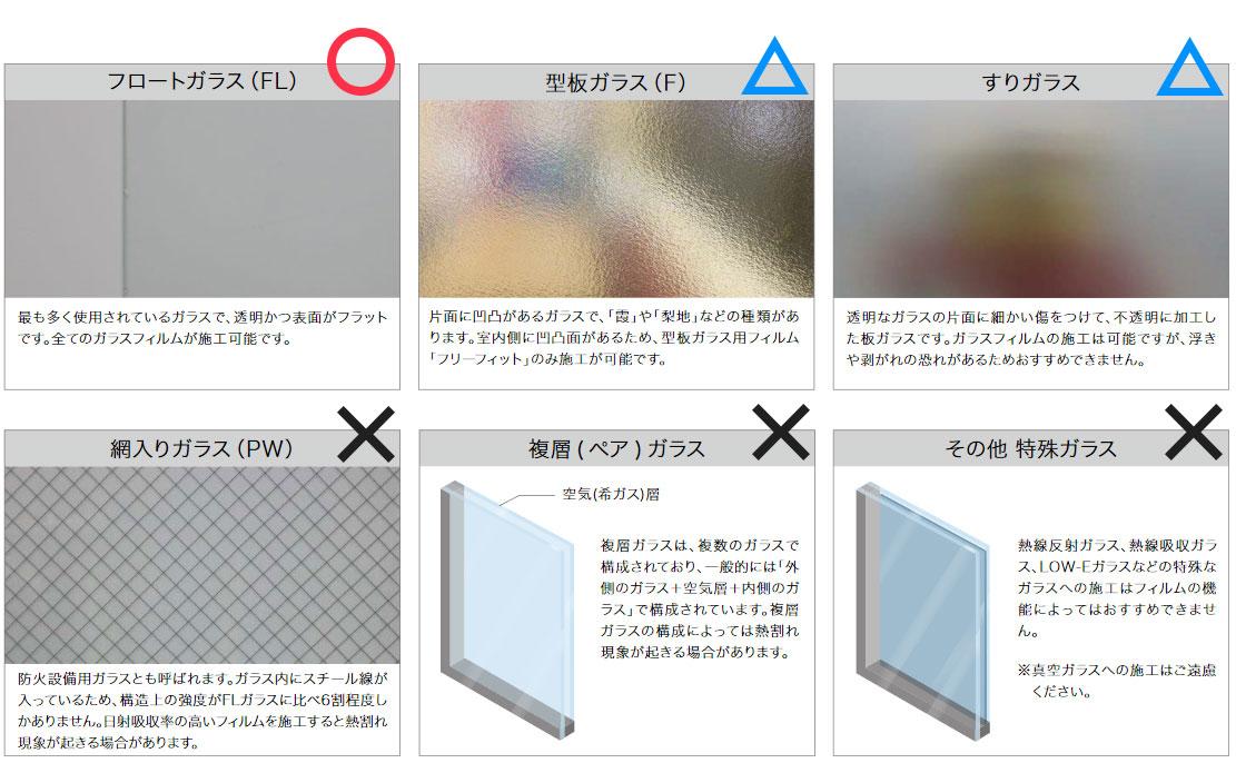 施工できるガラスの種類