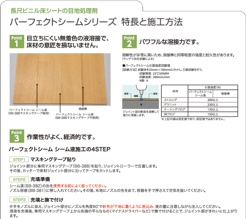 パーフェクトシーム施工方法1