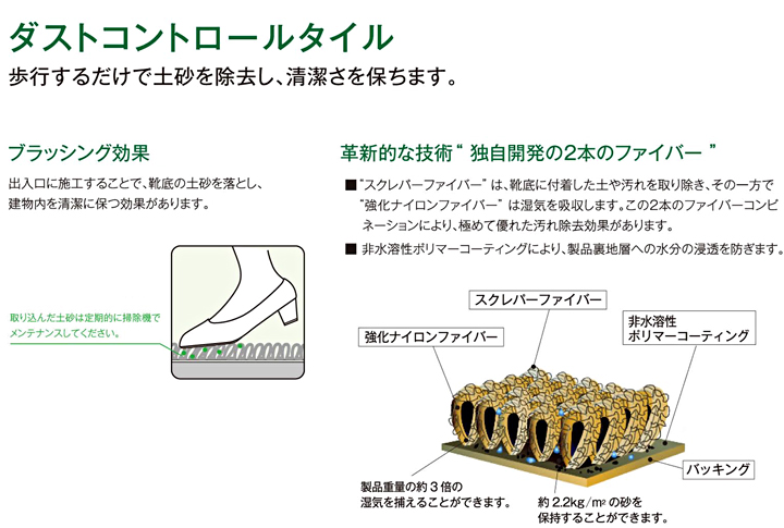 NT1050ダストコントロールタイル