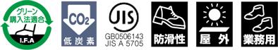NSシート NS550の機能