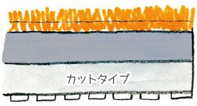 タイルカーペットのカット形状