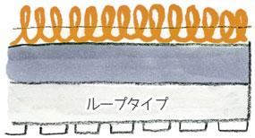 タイルカーペットのループ形状