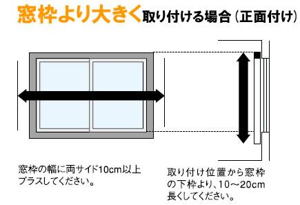 窓枠より大きく取付ける場合