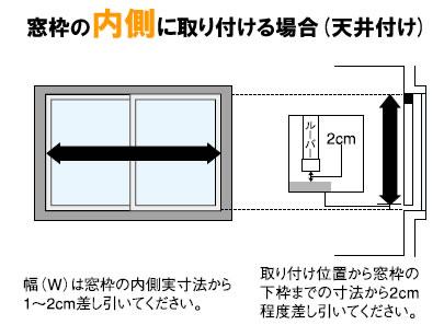 窓枠の内側に取付ける場合